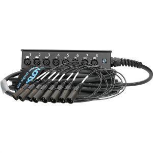 Cablu Multicore Klotz StraightLink SLW080XE10 10m