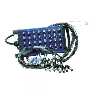 Cabluri Multicore