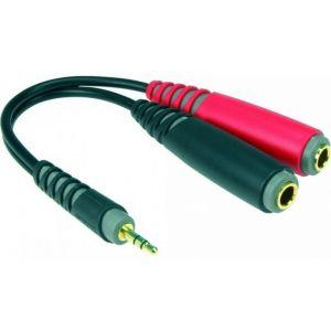 Cabluri Y