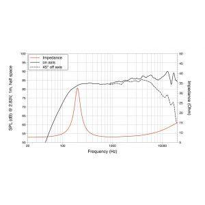 Difuzor Lavoce FSF020.50