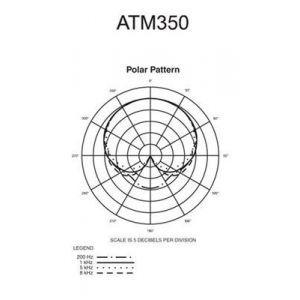 Set microfon fara fir Audio Technica System 10 ATW 1101 Cu ATM 350
