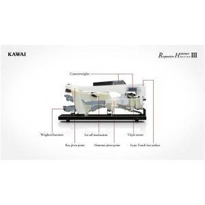 Pian Digital Kawai CN 39 W
